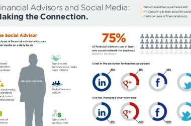 social-media-financial-advisors